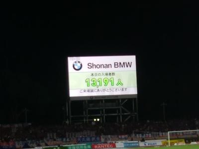 13,191人